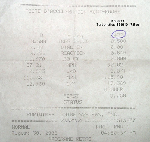 2003 Lexus IS300 Turbo Timeslip Scan