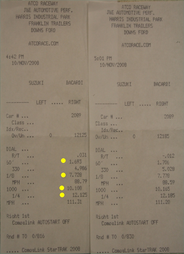 Dodge Magnum Timeslip Scan