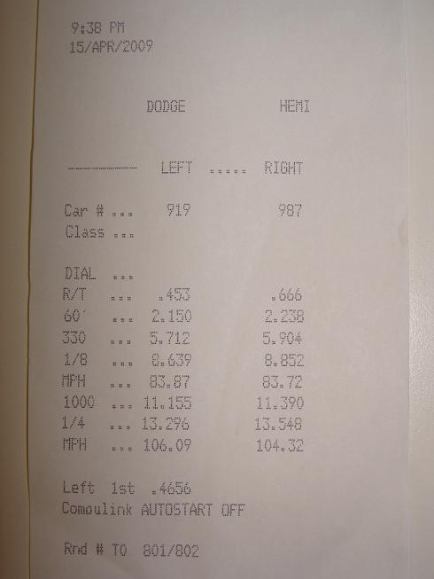 Buick Regal Timeslip Scan
