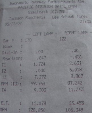 Porsche GT2 Timeslip Scan