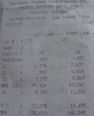 Porsche GT2 Timeslip Scan