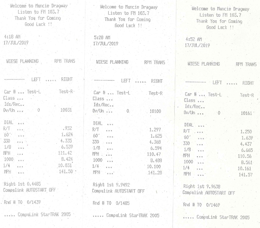 Chevrolet Corvette ZR1 Timeslip Scan