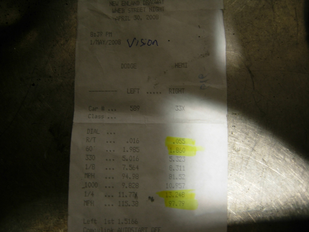 Victory Vision Timeslip Scan