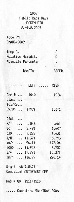 1991 red Volkswagen Golf 2 GTI 19E Timeslip Scan
