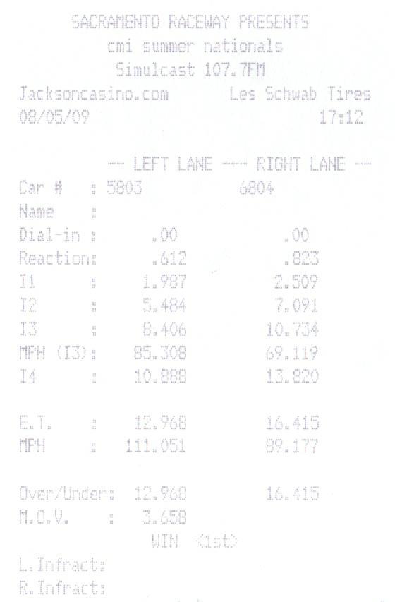 Mercedes-Benz SLK32 AMG Timeslip Scan
