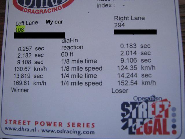 Mazda MX6 Timeslip Scan