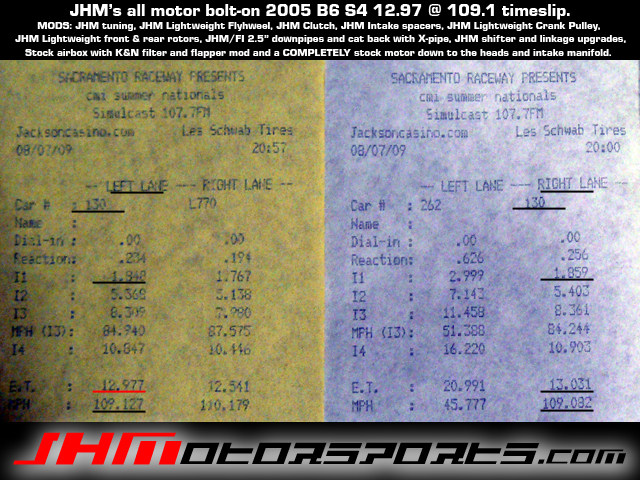 2005  Audi S4 All Motor Timeslip Scan