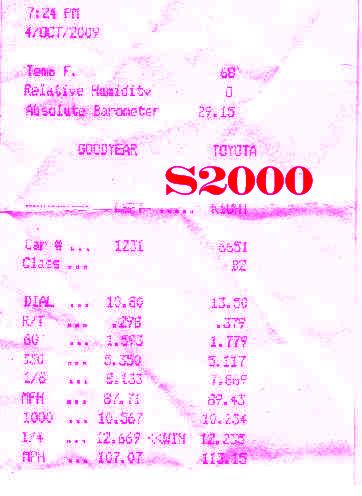 Honda S2000 Timeslip Scan