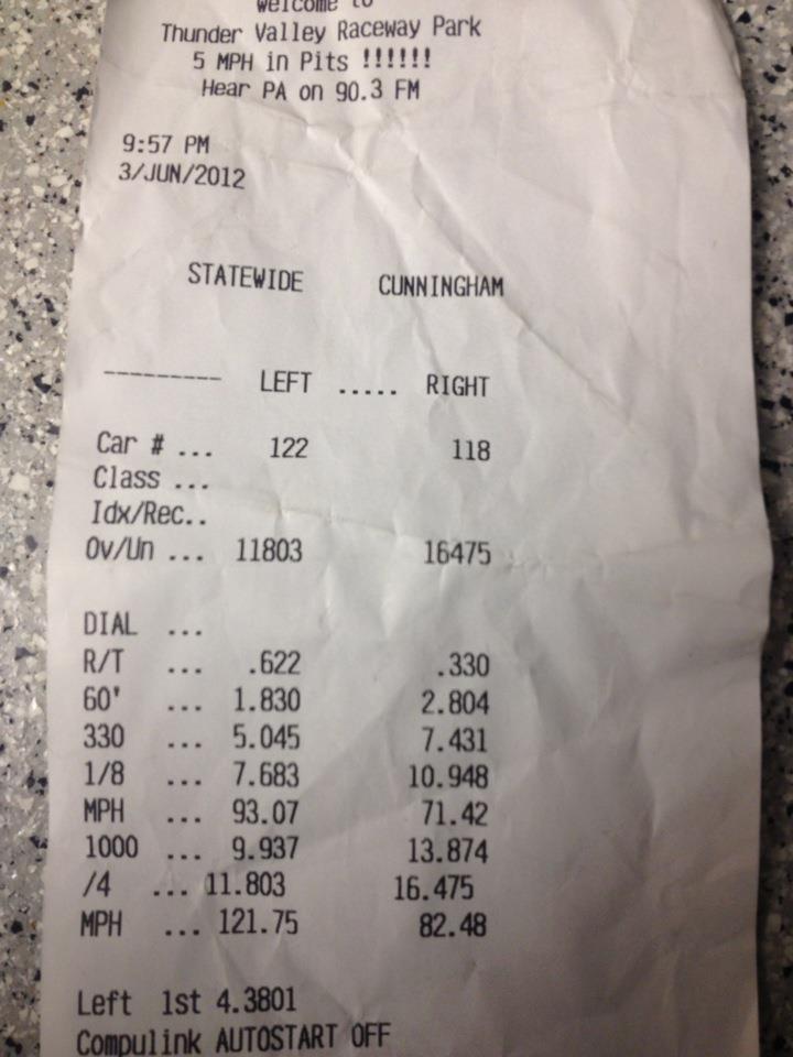 Chevrolet El Camino Timeslip Scan