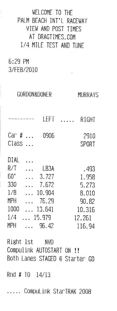 Lamborghini Gallardo Timeslip Scan
