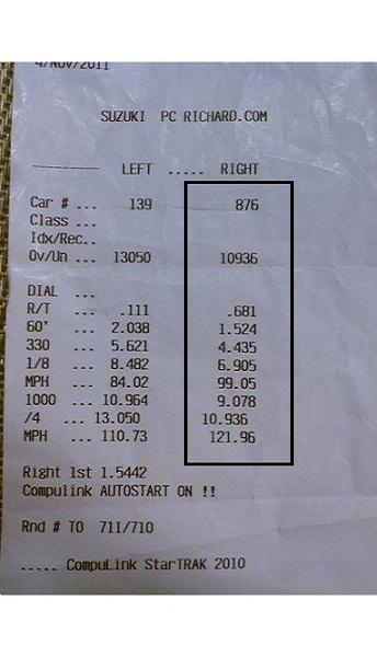 Jeep Cherokee SRT8 Timeslip Scan