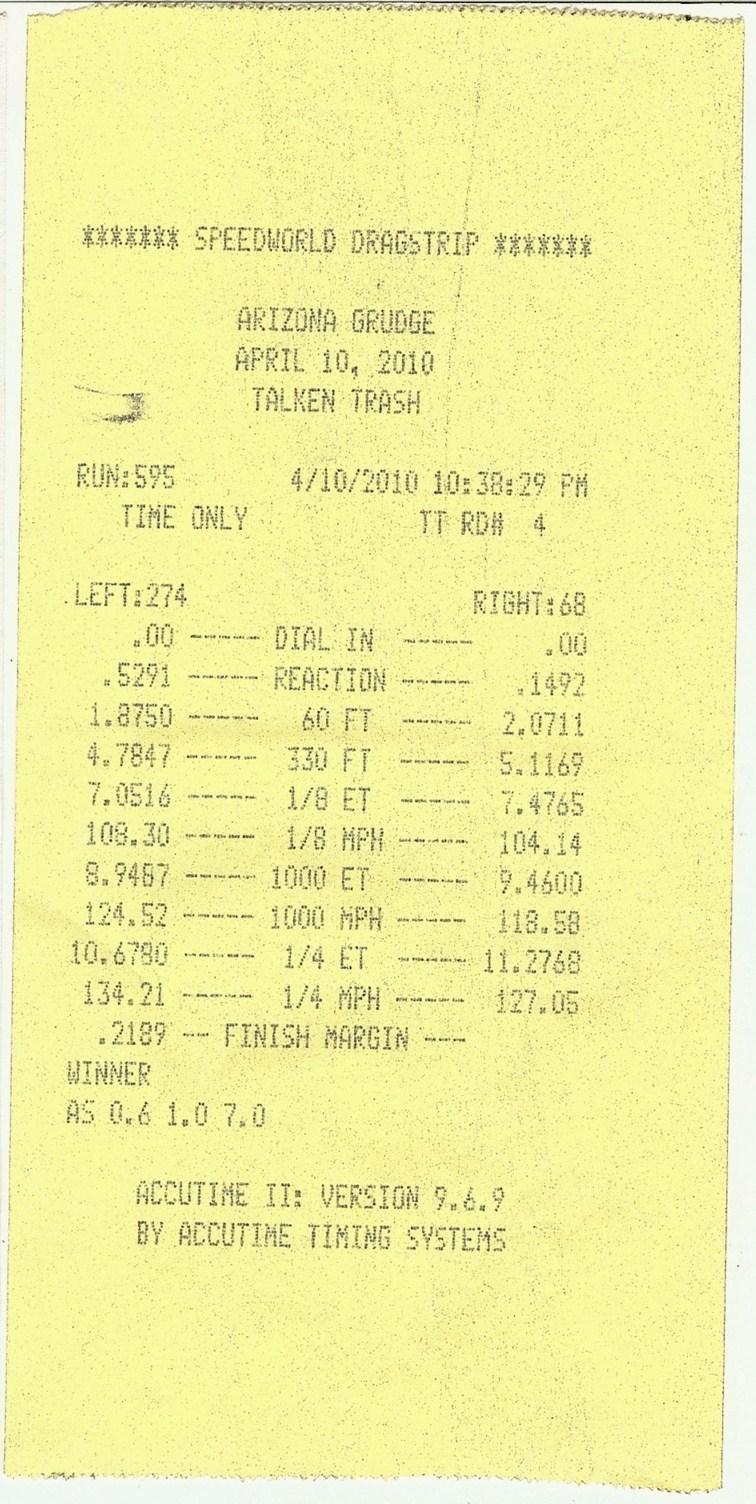 Yamaha FZ Timeslip Scan