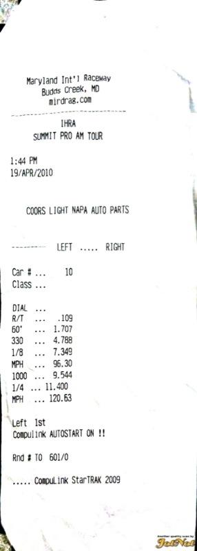 Mercedes-Benz SL600 Timeslip Scan