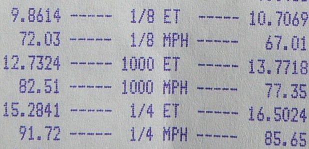 Saturn Aura Timeslip Scan