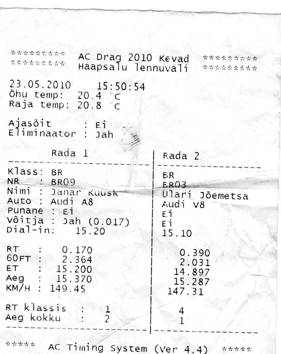 Audi V8 Quattro Timeslip Scan
