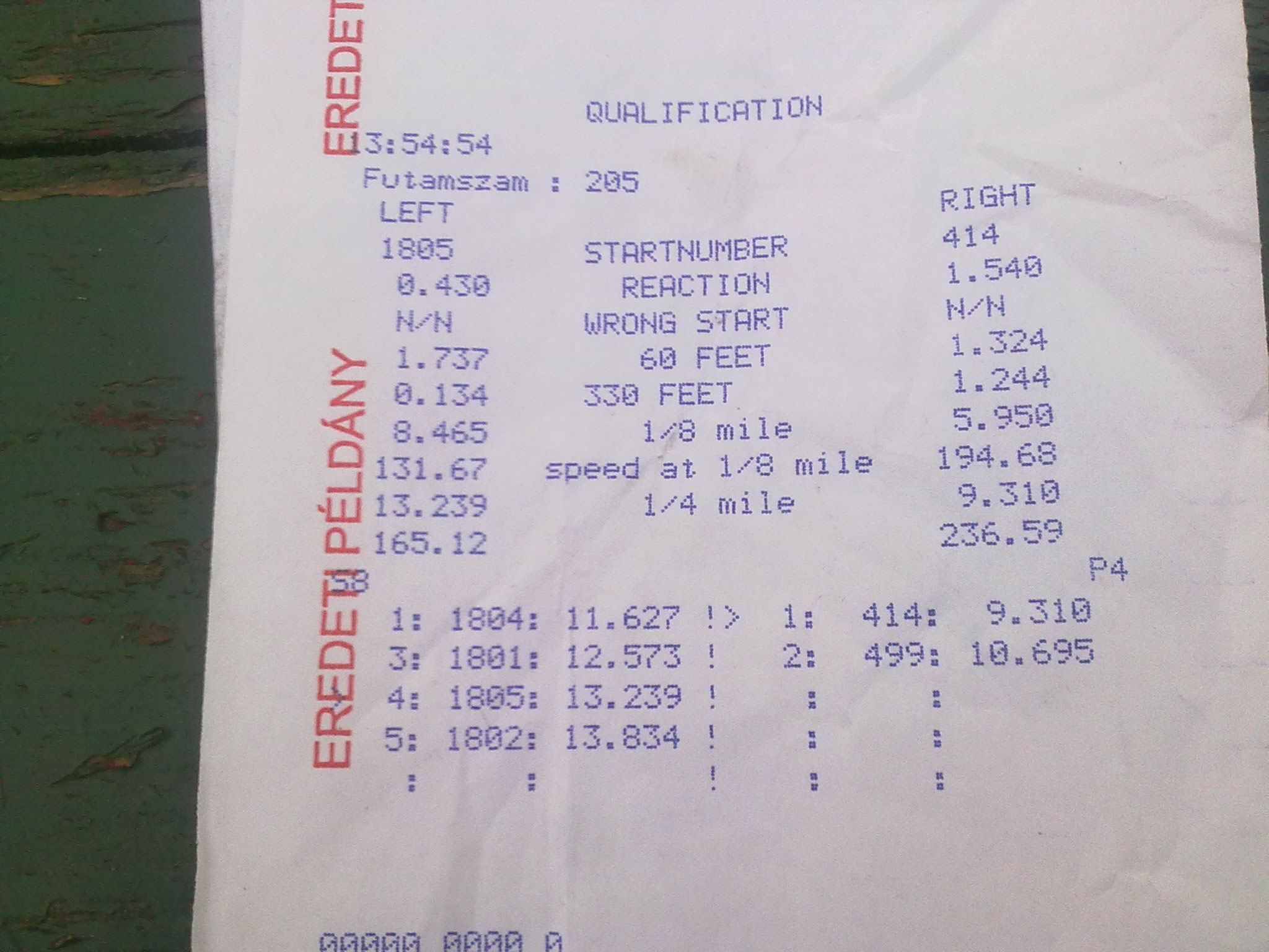 1983 BMW 325 327TURBO Timeslip Scan