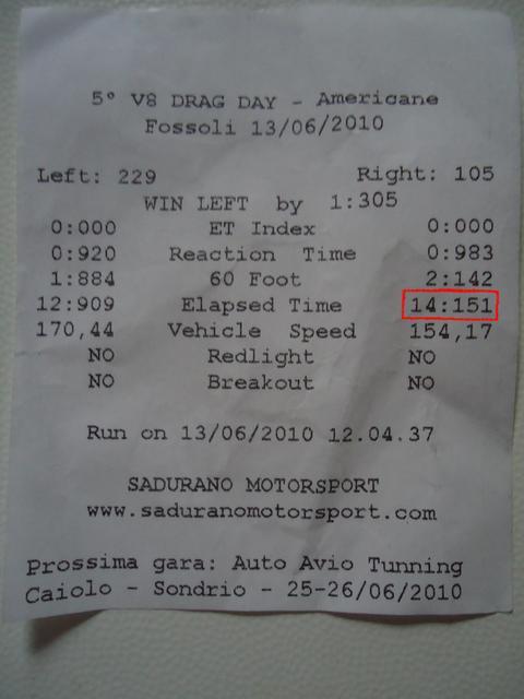 Peugeot 205 Timeslip Scan