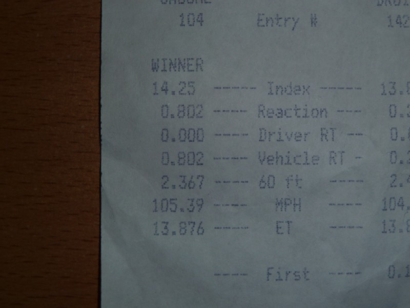 2008 Dodge Caliber SRT-4  Timeslip Scan