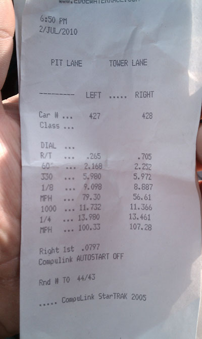 2002  Pontiac Grand Prix GTP 40th Ann. Timeslip Scan