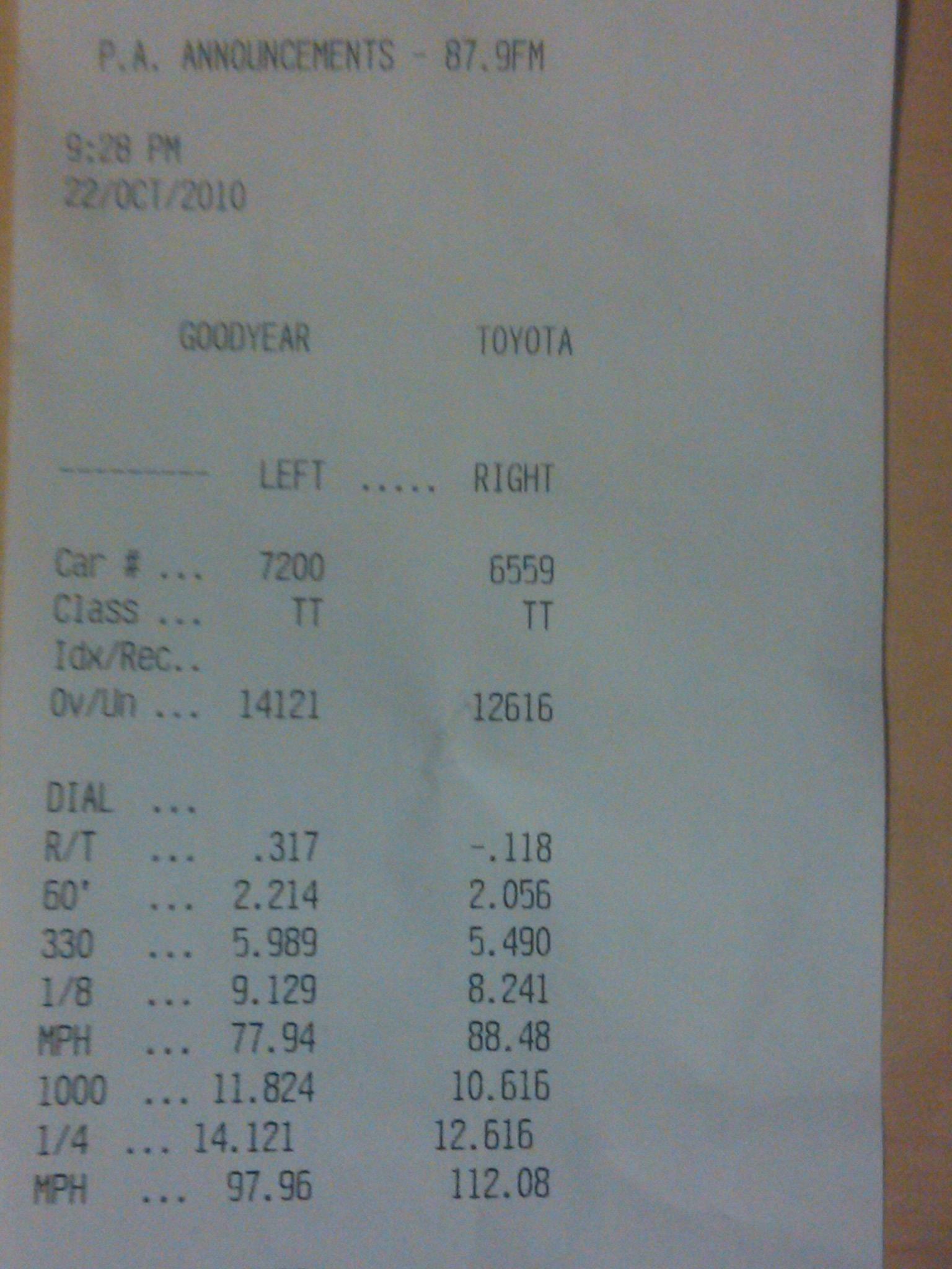 Dodge Charger Timeslip Scan