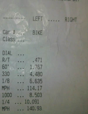 Suzuki GSX-R Timeslip Scan