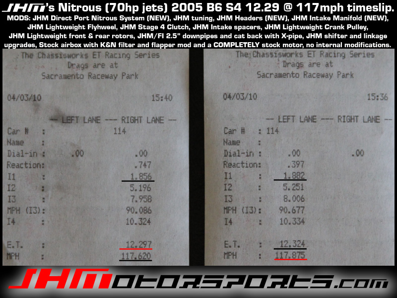 Audi S4 Timeslip Scan