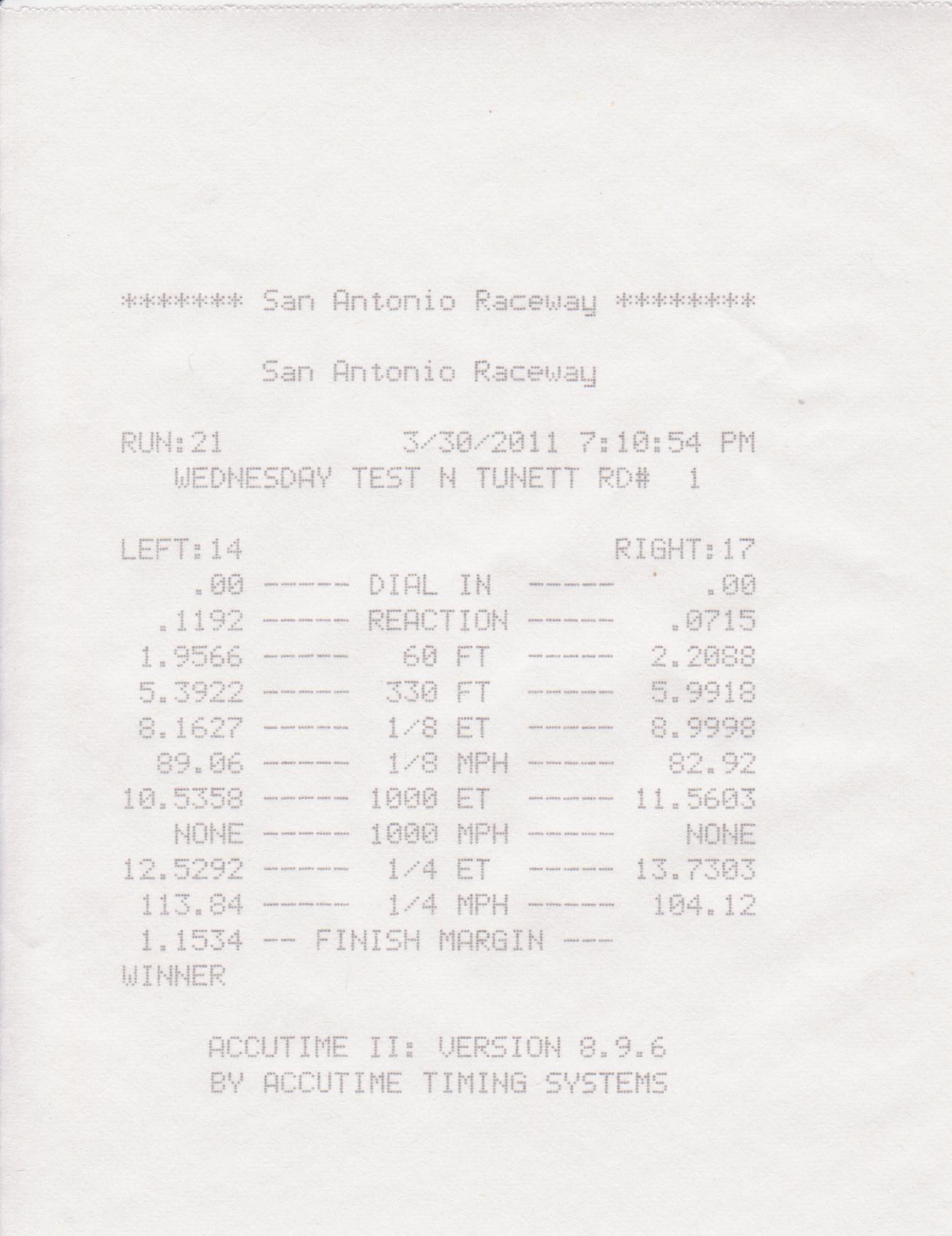 BMW 335i Timeslip Scan