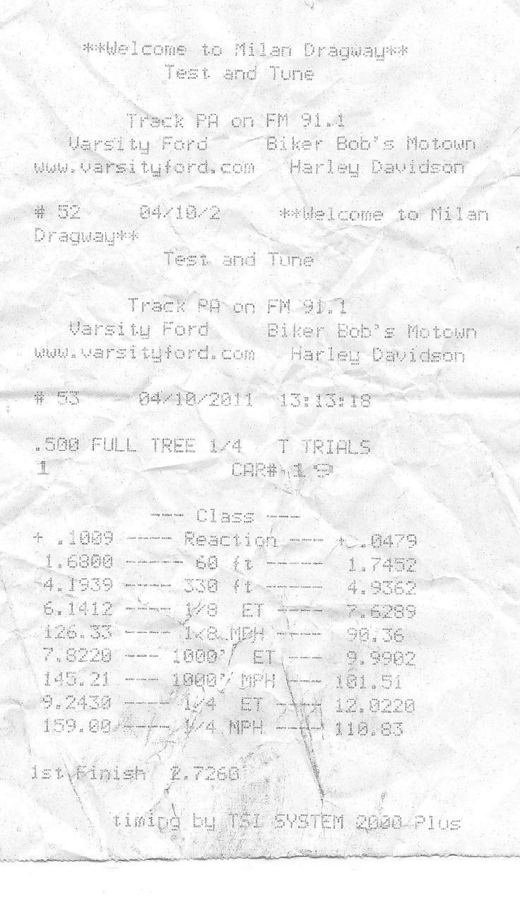 Suzuki GSX Timeslip Scan