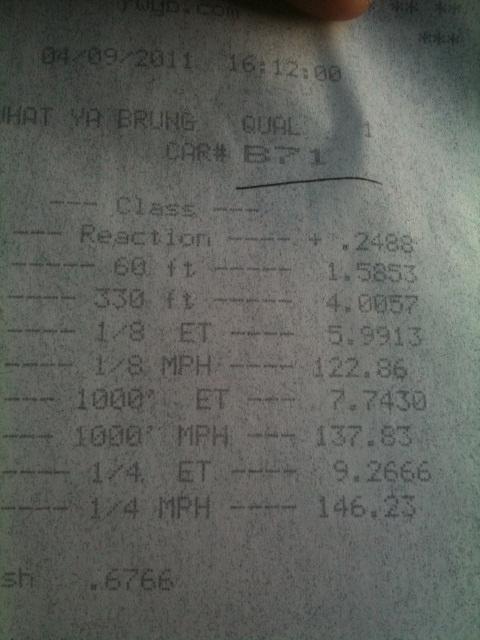 Buell 1125 Timeslip Scan