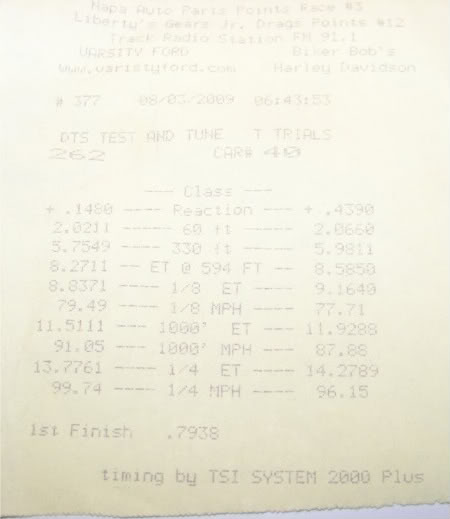 GMC Sierra CK2500 Timeslip Scan