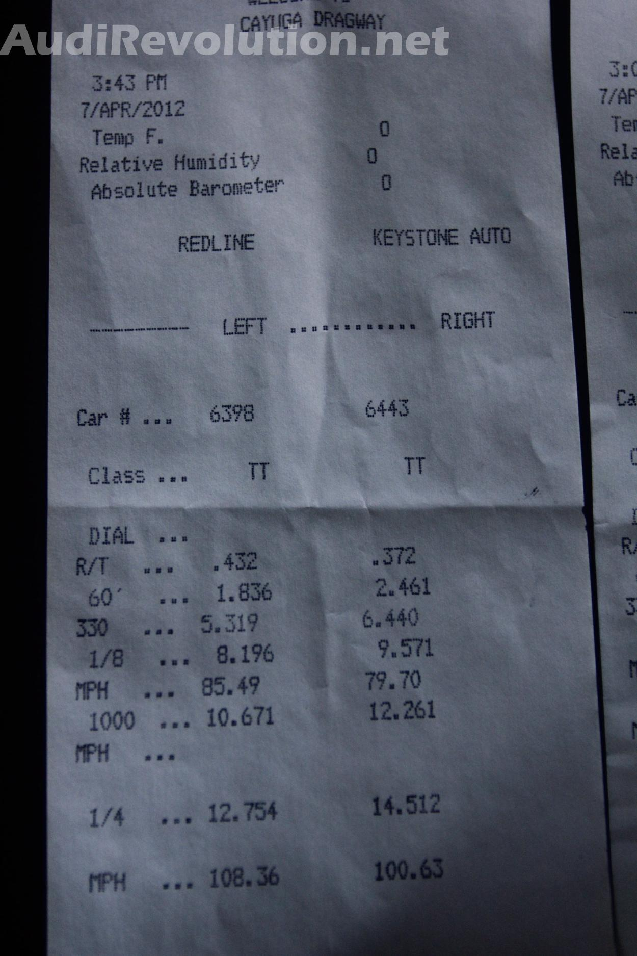 Audi RS-4 Timeslip Scan