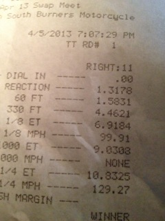 2008 Dodge Challenger SRT8 Kenne Bell Supercharged Timeslip Scan