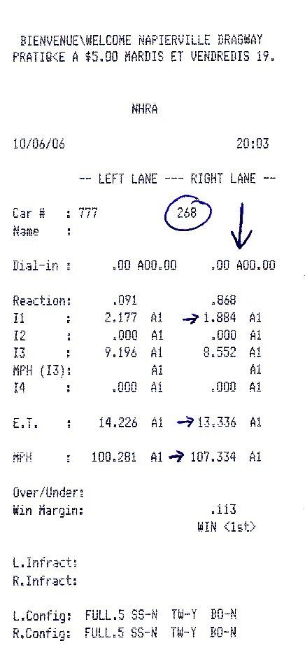 Audi A4 Timeslip Scan