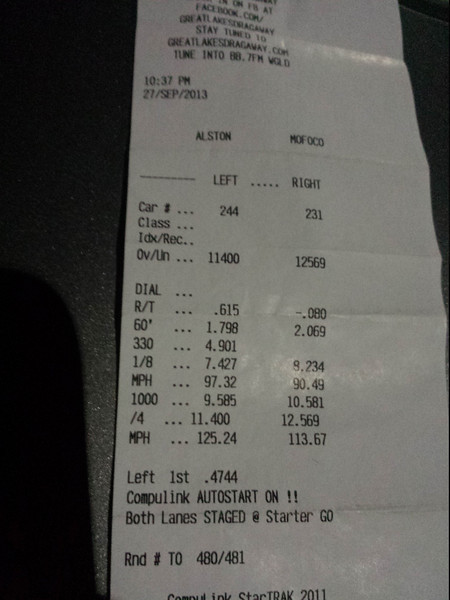 Subaru Legacy Timeslip Scan