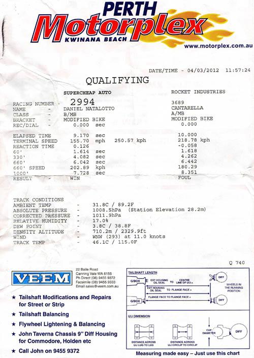 BMW S1000RR Timeslip Scan