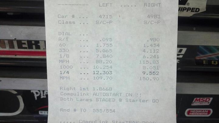 Audi Quattro Timeslip Scan