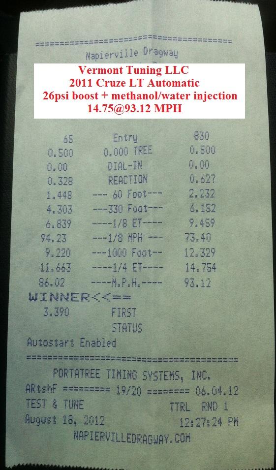 Chevrolet Cruze Timeslip Scan