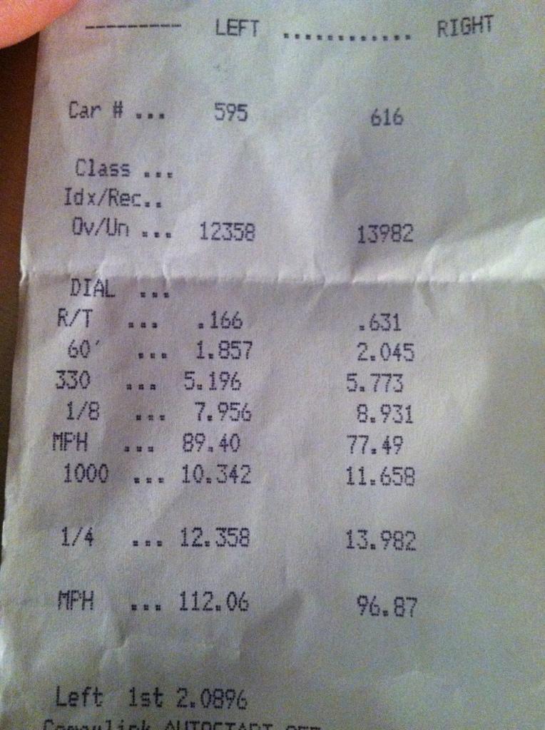 BMW X5 M Timeslip Scan