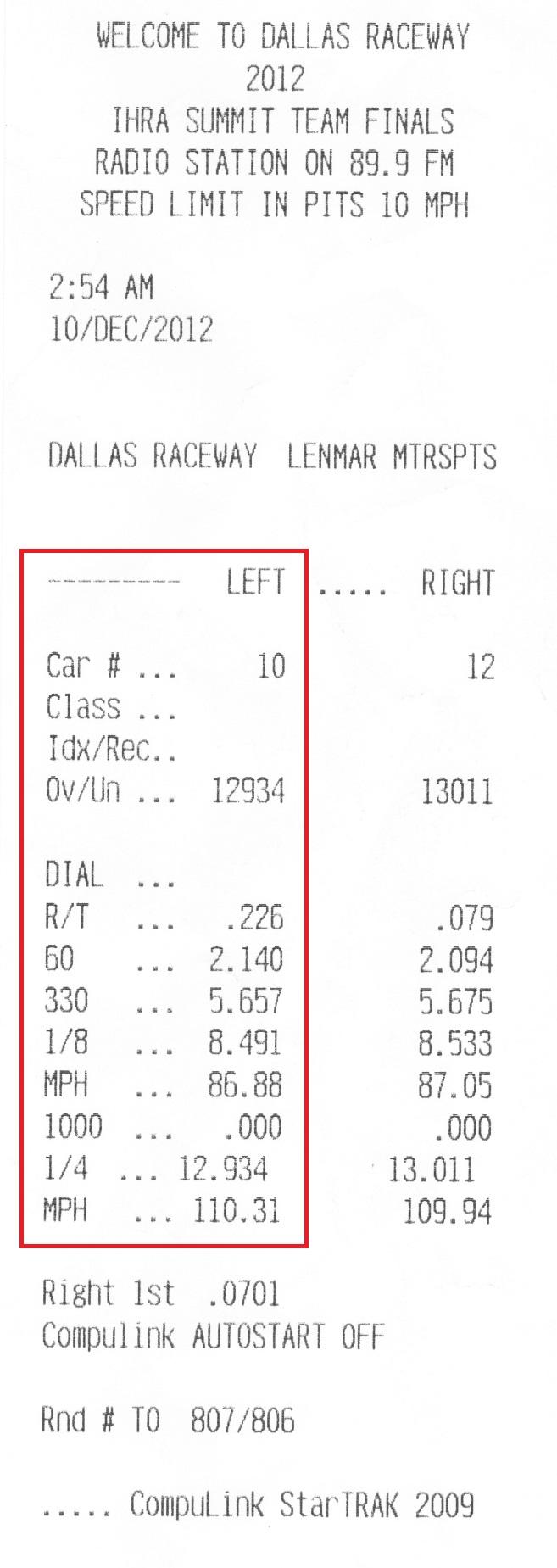 Mercedes-Benz SLK55 AMG Timeslip Scan