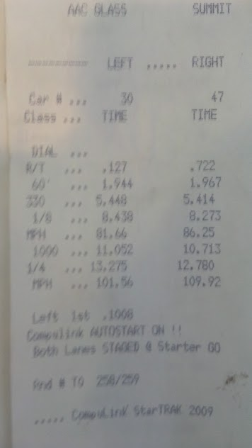 2003 BLACK Jaguar XJR  Timeslip Scan