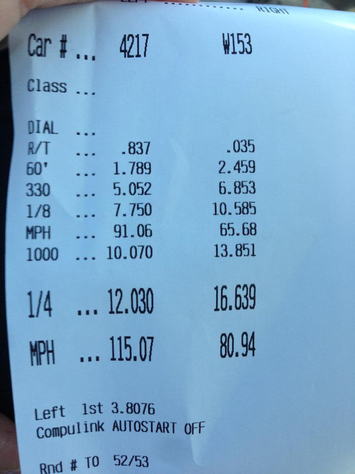 Porsche 911 Timeslip Scan