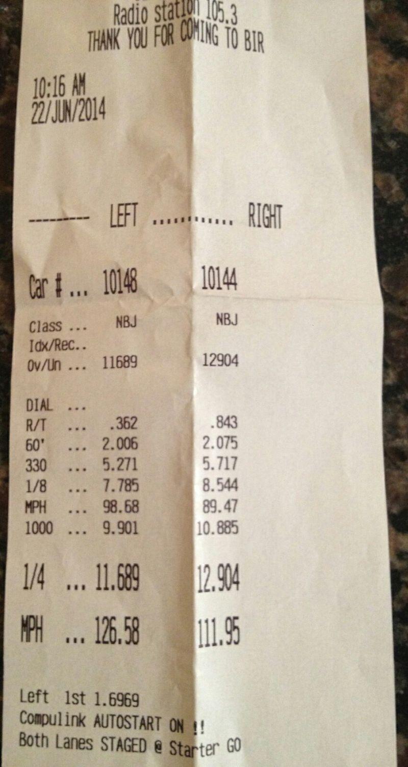 Subaru BRZ Timeslip Scan