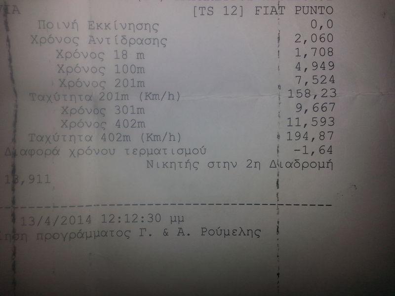 Fiat Punto Timeslip Scan