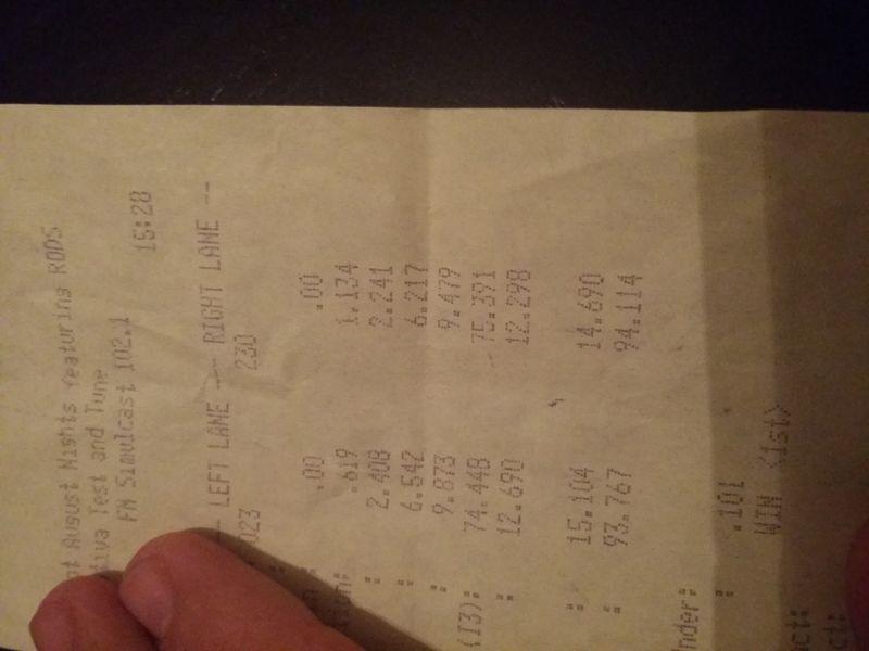 Mazda 3 Timeslip Scan