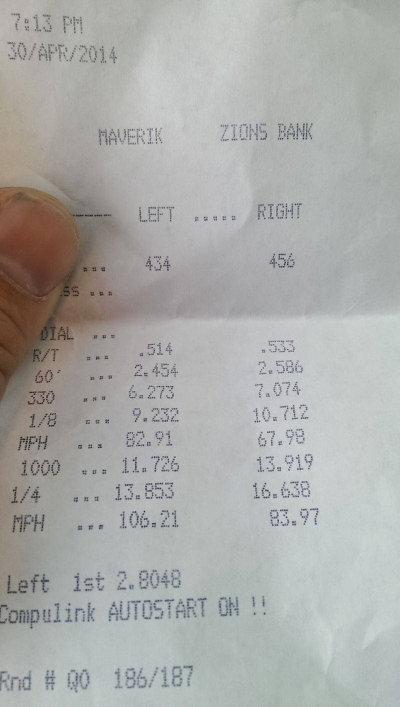 Dodge Caliber SRT-4 Timeslip Scan