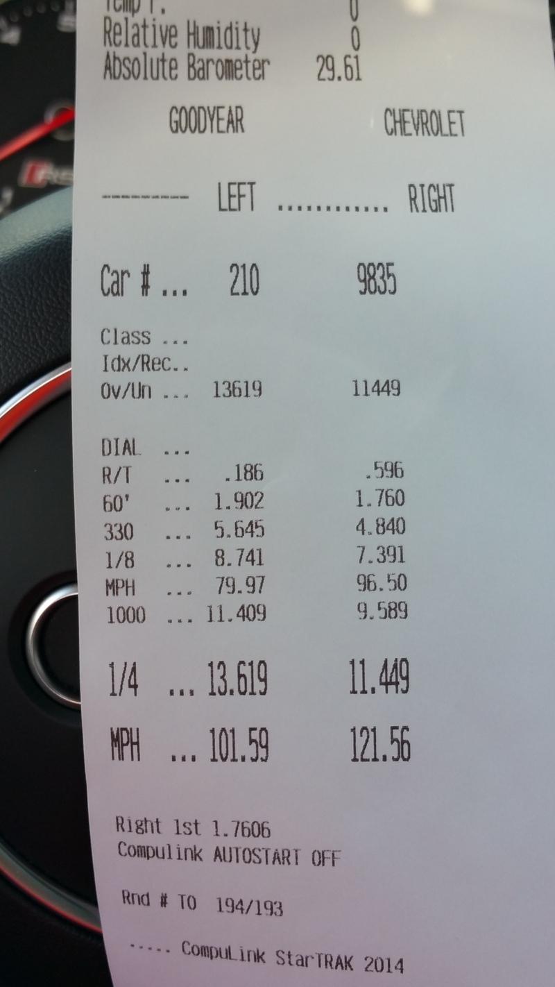 Audi RS-7 Timeslip Scan