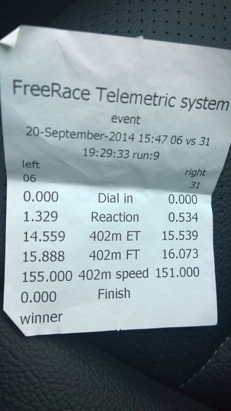 Mercedes-Benz C250 Timeslip Scan