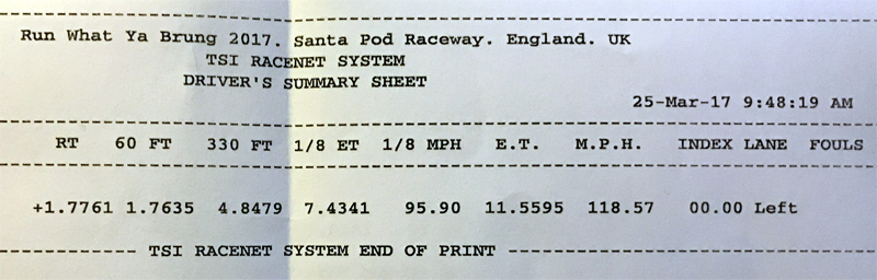 Audi RS-3 Timeslip Scan