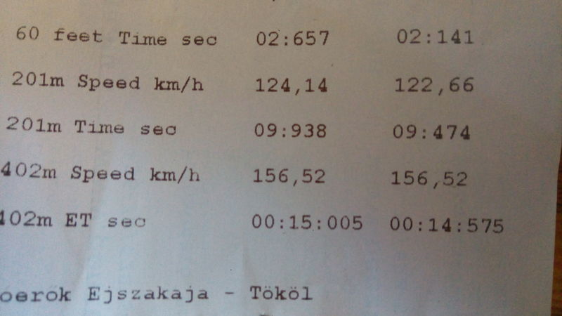 Volvo S60 Timeslip Scan