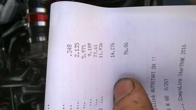 Ford Contour Timeslip Scan